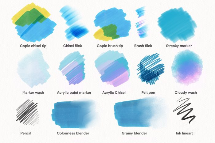 Procreate Brushes - Copic Alcohol Art Markers