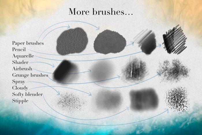 Atelier Procreate Art Brush Collection